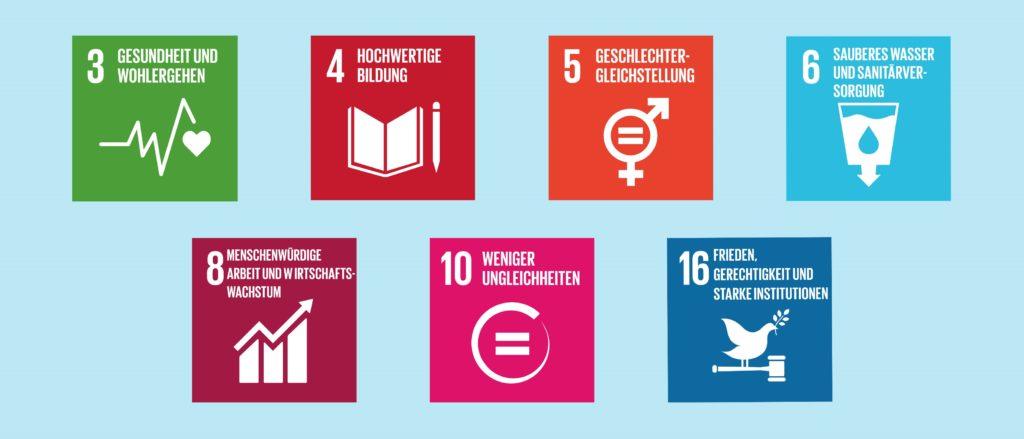 Auf diese sieben Entwicklungsziele fokussiert sich die Arbeit von Plan International.