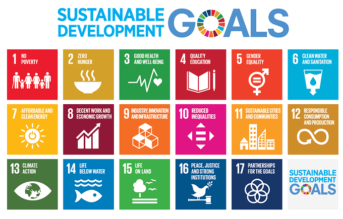 Sustainable-Development-Goals_English_NORMA-Group